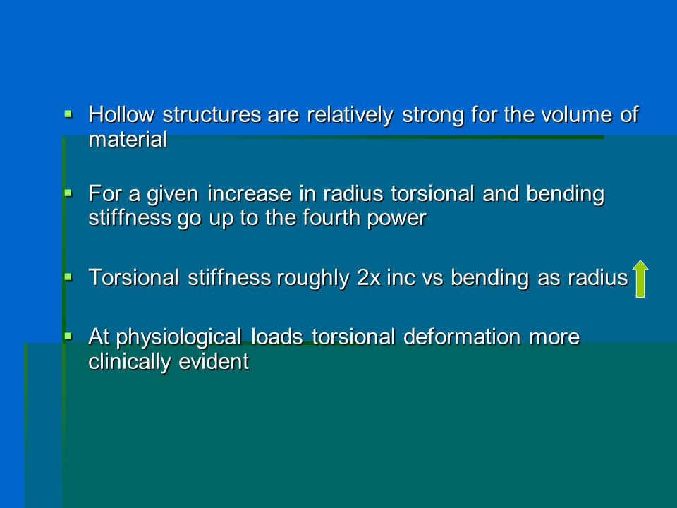 Hollow structures are relatively strong for the volume of material