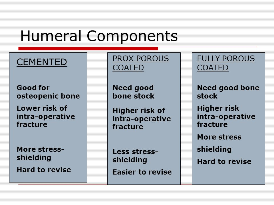 Humeral Components CEMENTED PROX POROUS COATED FULLY POROUS COATED