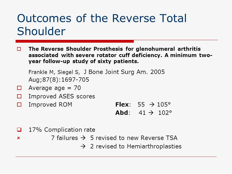 Outcomes of the Reverse Total Shoulder