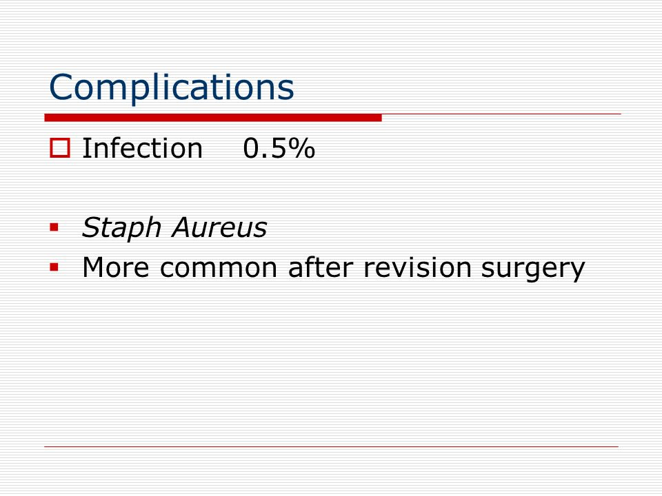Complications Infection 0.5% Staph Aureus