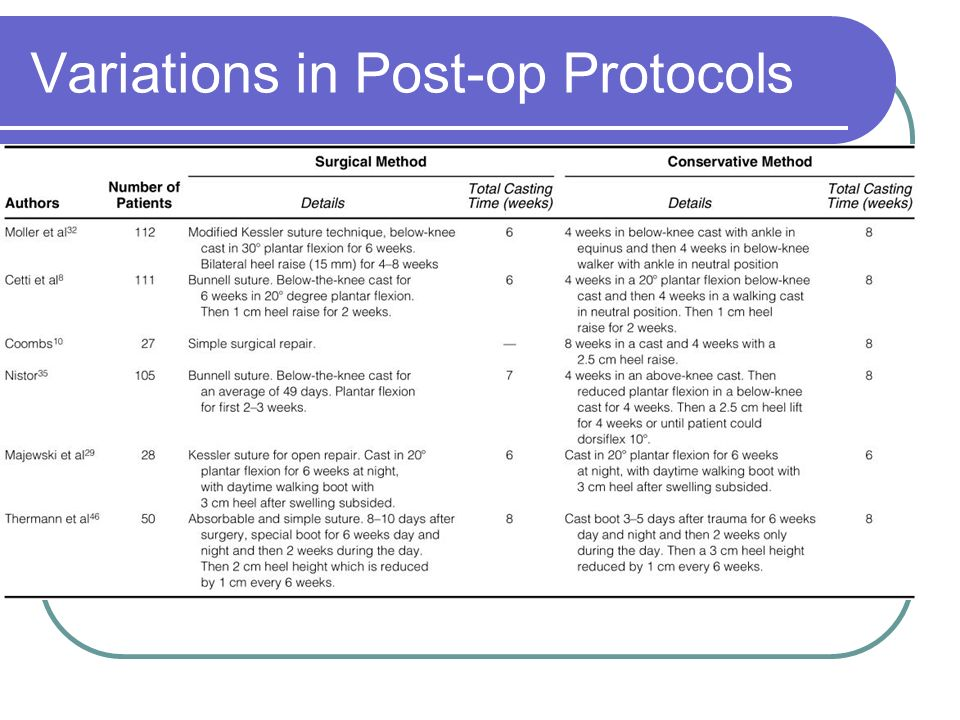 Variations in Post-op Protocols