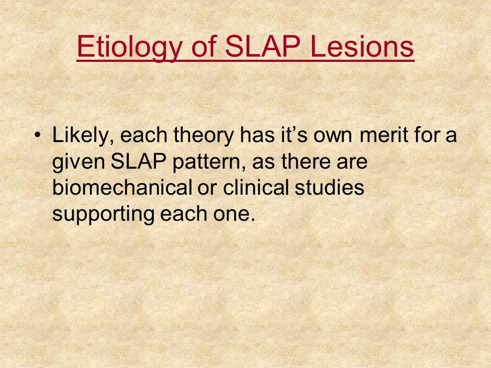 Etiology of SLAP Lesions