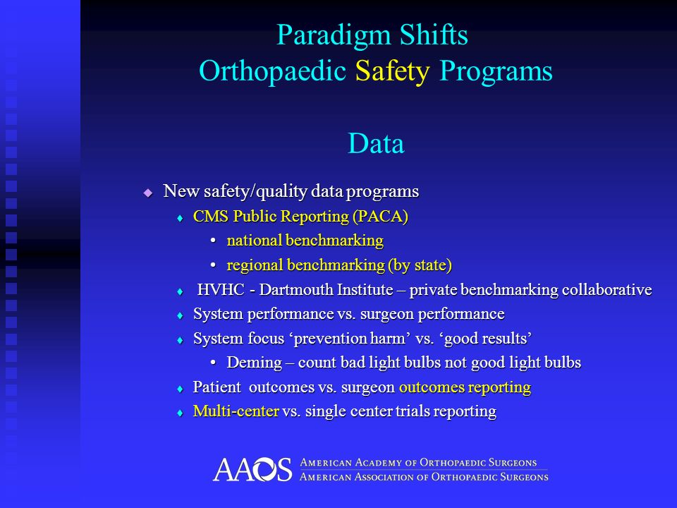 Paradigm Shifts Orthopaedic Safety Programs Data