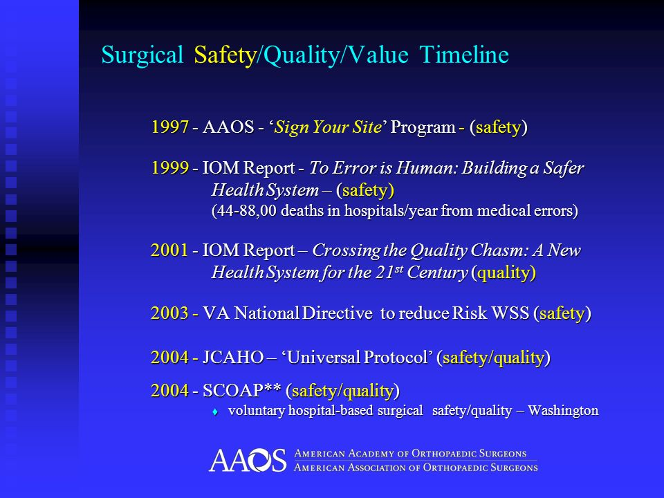 Surgical Safety/Quality/Value Timeline