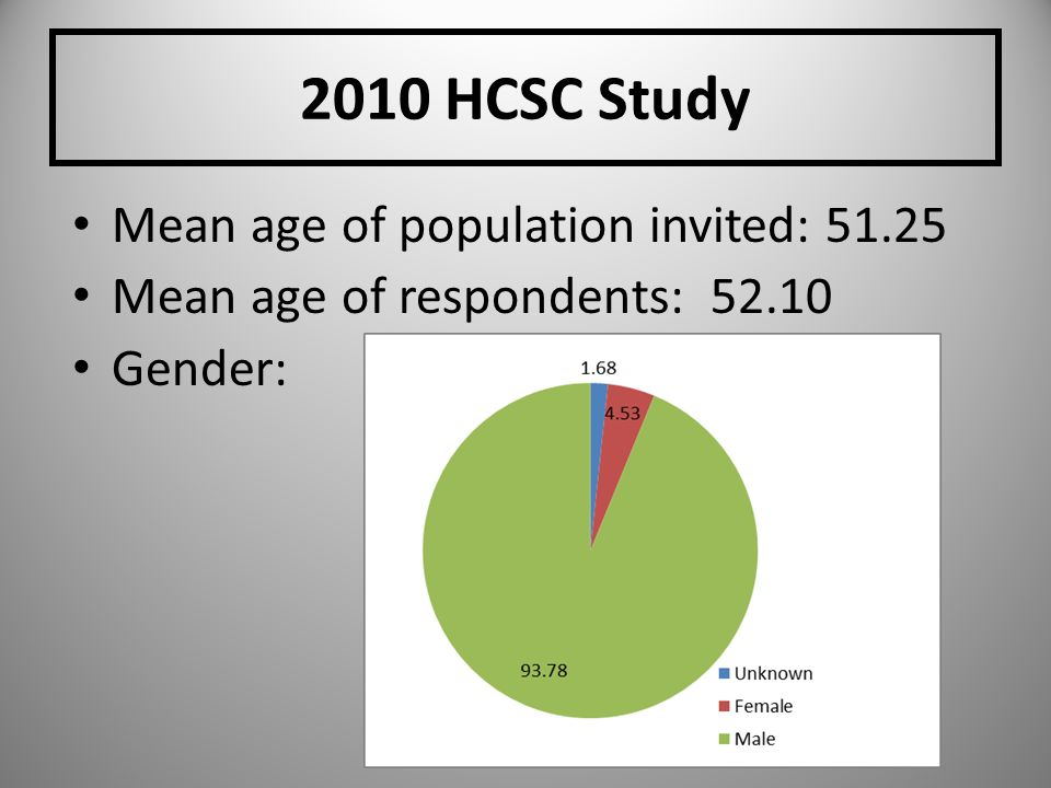 2010 HCSC Study Mean age of population invited: 51.25