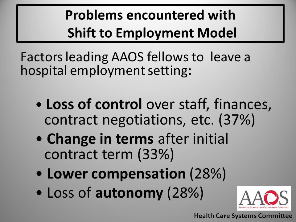 Problems encountered with Shift to Employment Model