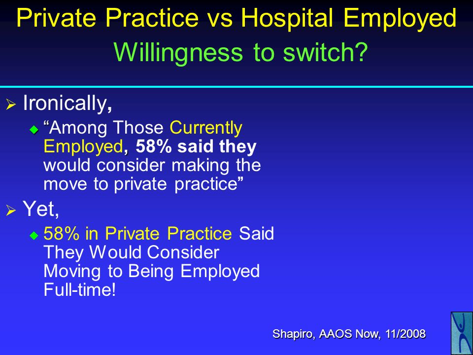 Private Practice vs Hospital Employed Willingness to switch