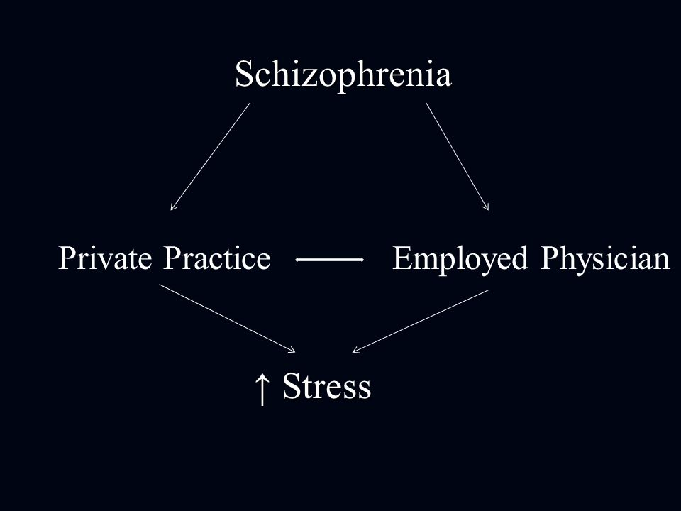 Schizophrenia Private Practice Employed Physician ↑ Stress