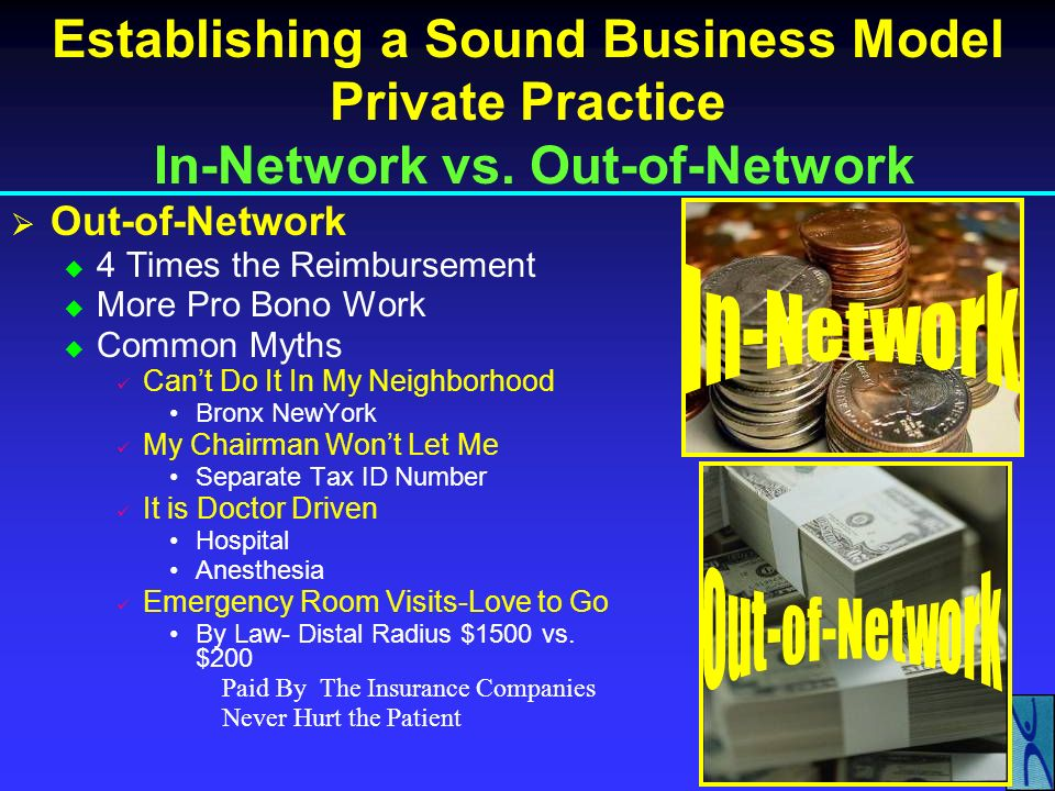 Establishing a Sound Business Model Private Practice In-Network vs