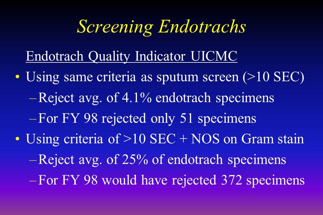 Screening Endotrachs Endotrach Quality Indicator UICMC