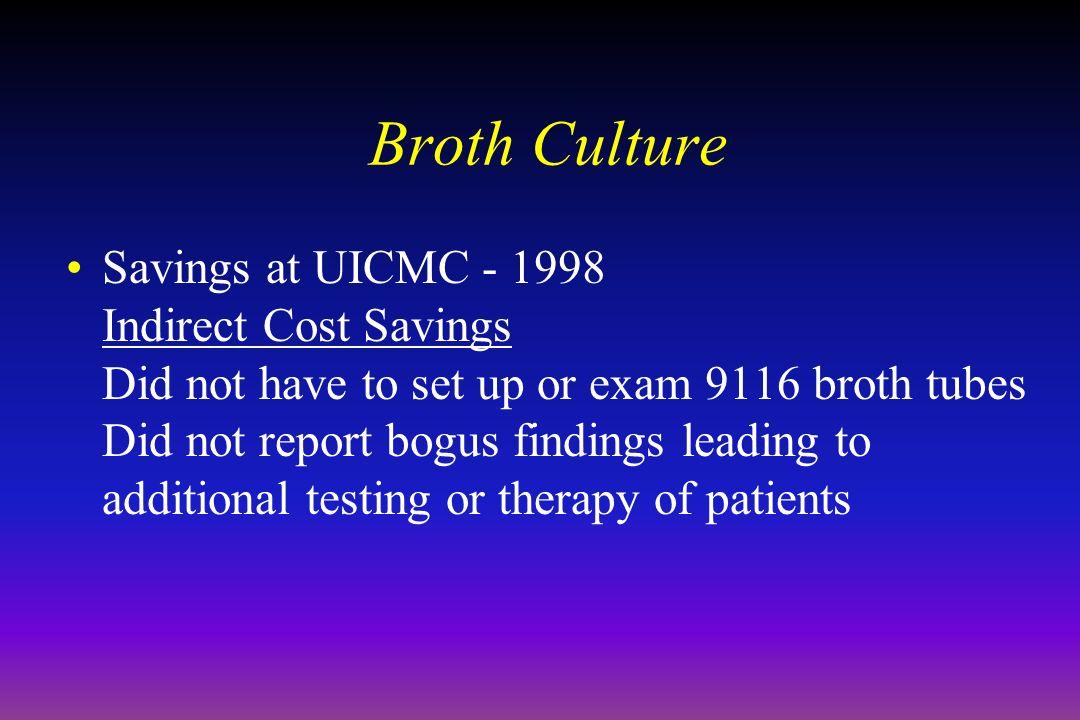 April 16, 1999 Broth Culture.