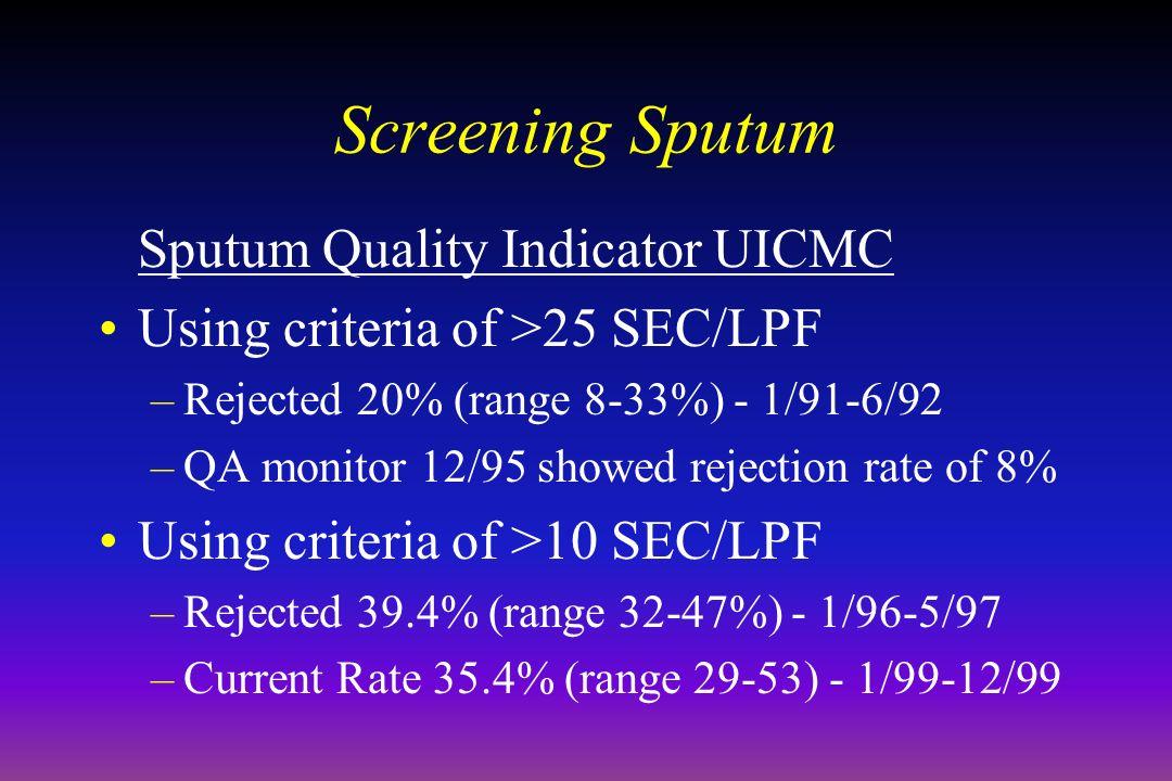 Screening Sputum Sputum Quality Indicator UICMC