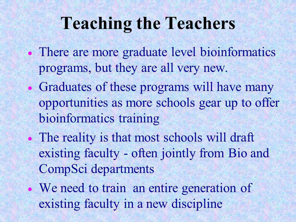 Teaching the Teachers There are more graduate level bioinformatics programs, but they are all very new.