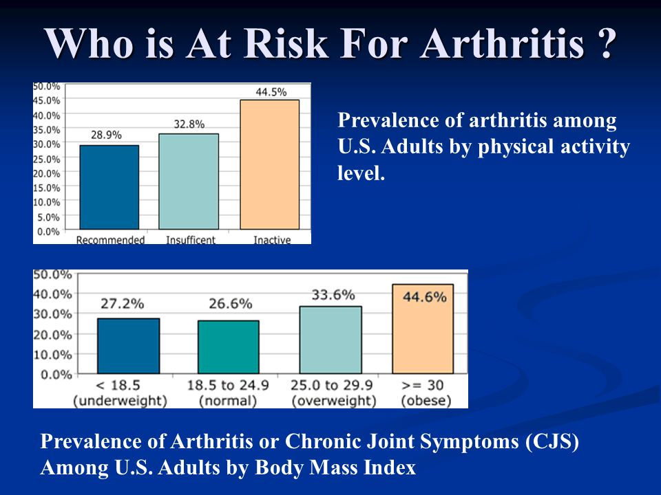 Who is At Risk For Arthritis