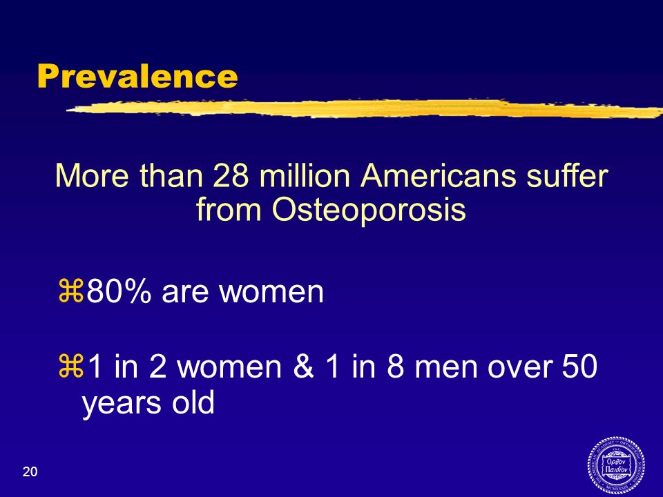 More than 28 million Americans suffer from Osteoporosis