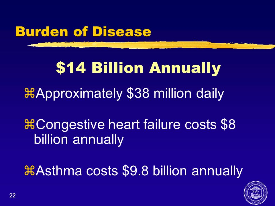 $14 Billion Annually Burden of Disease Approximately $38 million daily