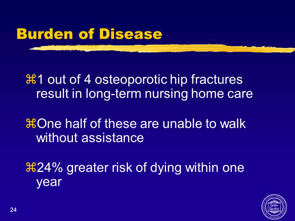 Burden of Disease 1 out of 4 osteoporotic hip fractures result in long-term nursing home care.