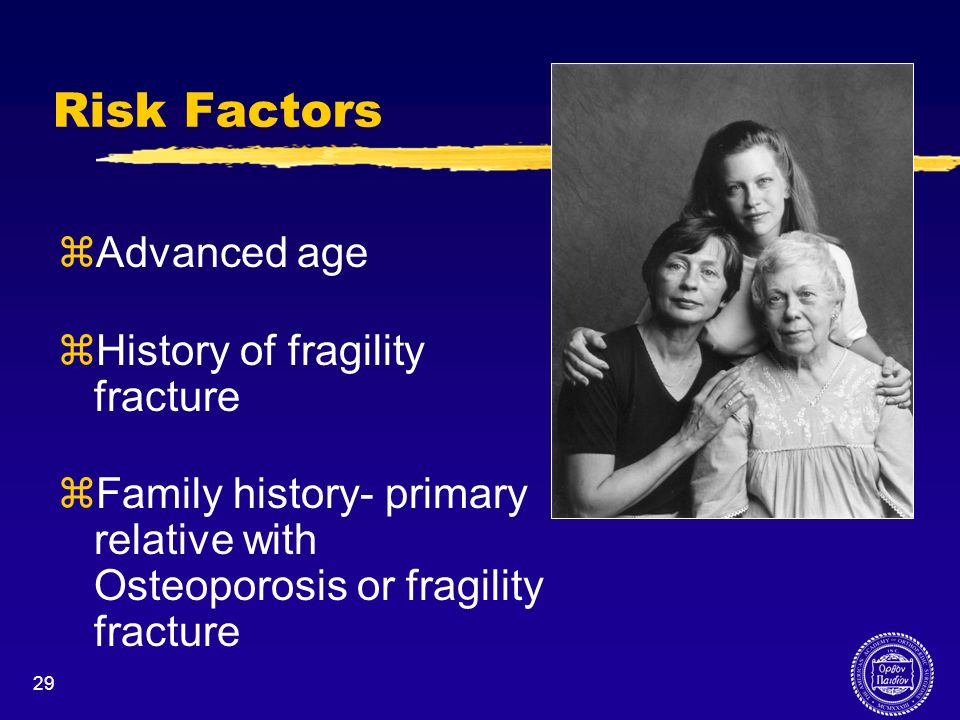 Risk Factors Advanced age History of fragility fracture