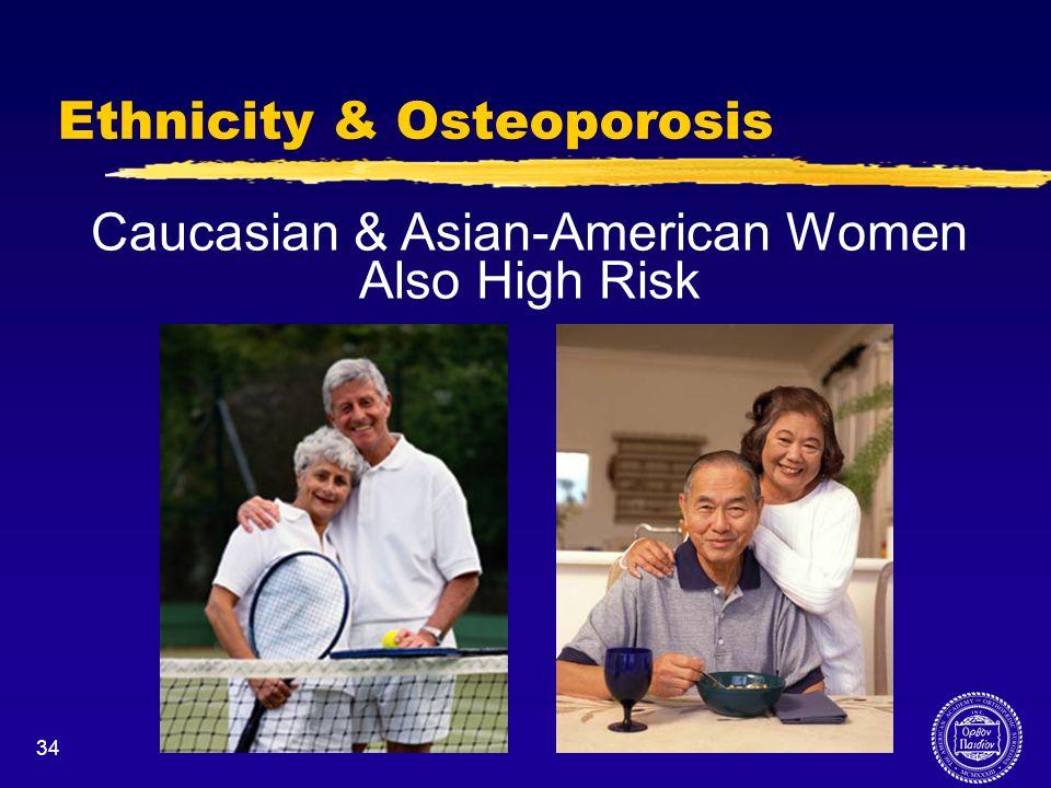 Ethnicity & Osteoporosis