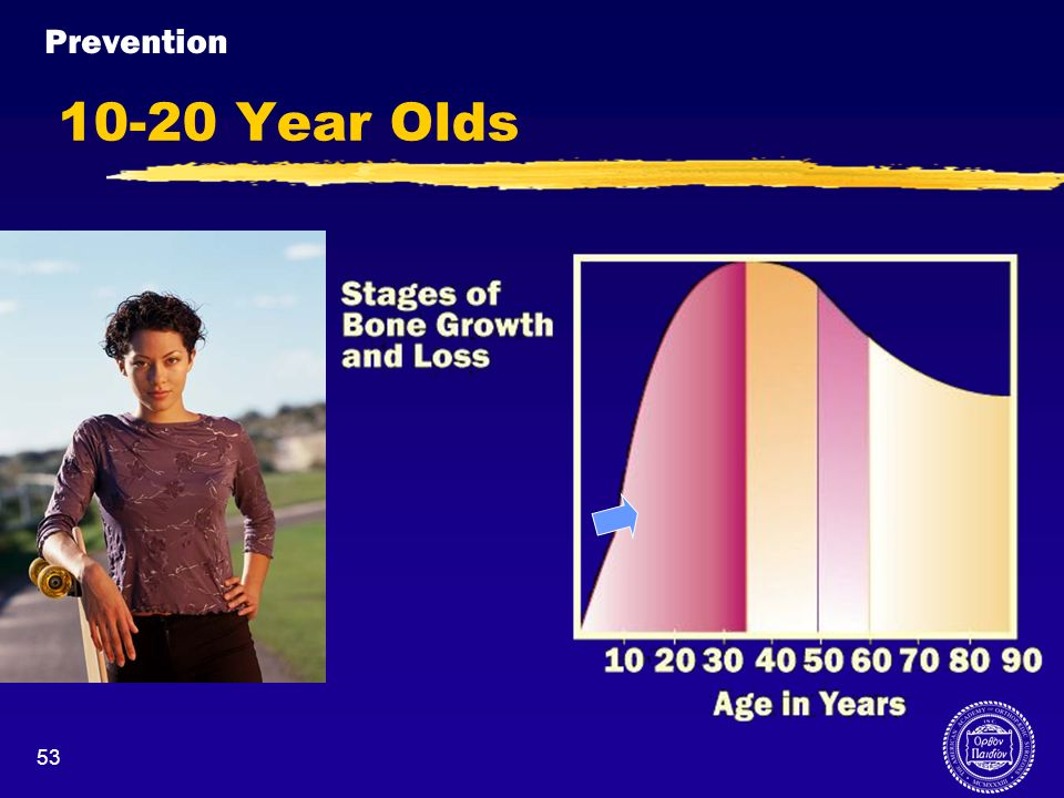 Prevention 10-20 Year Olds.