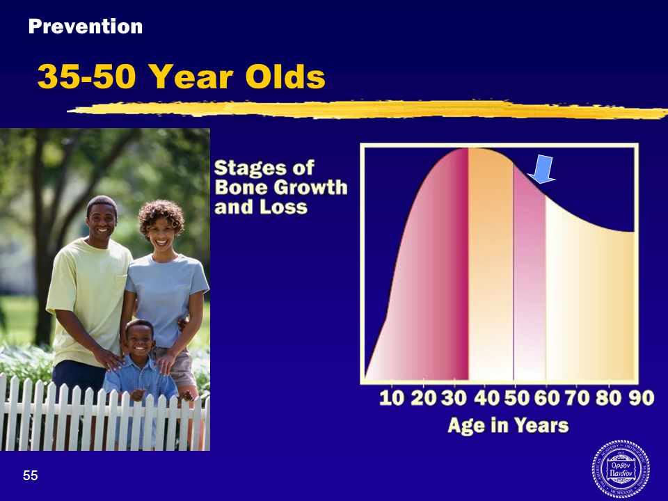 Prevention35-50 Year Olds. When we reach 35-50 years old, individuals may already have started to lose bone mass. Continued emphasis on a.