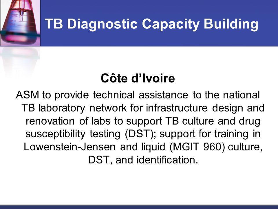 TB Diagnostic Capacity Building