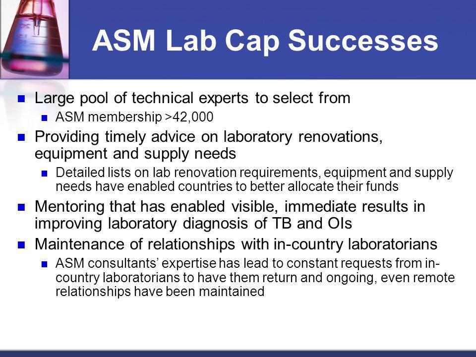 ASM Lab Cap Successes Large pool of technical experts to select from