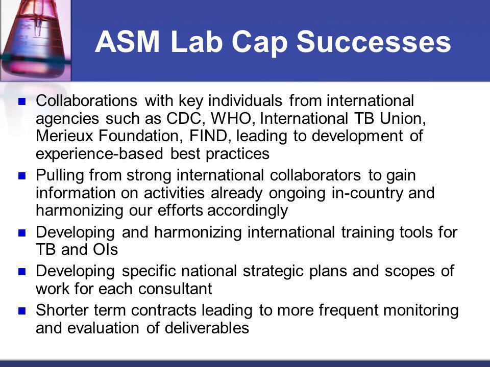 ASM Lab Cap Successes