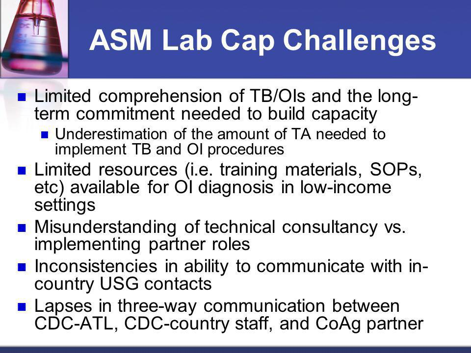 ASM Lab Cap Challenges Limited comprehension of TB/OIs and the long-term commitment needed to build capacity.