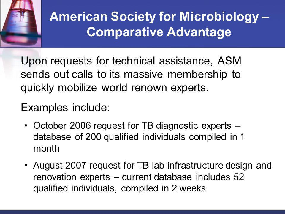 American Society for Microbiology – Comparative Advantage