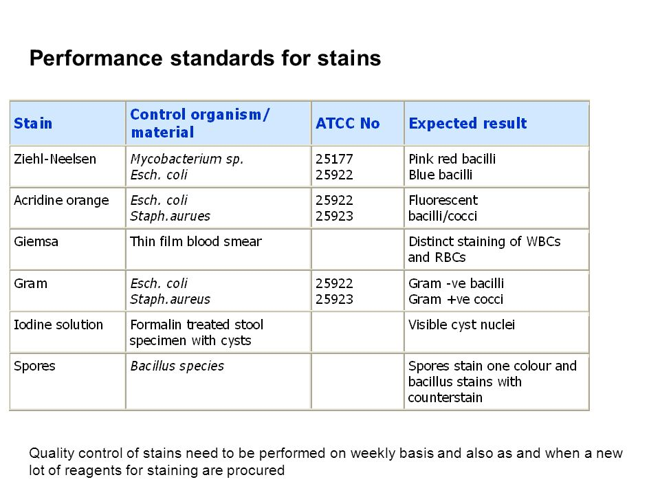 Performance standards for stains