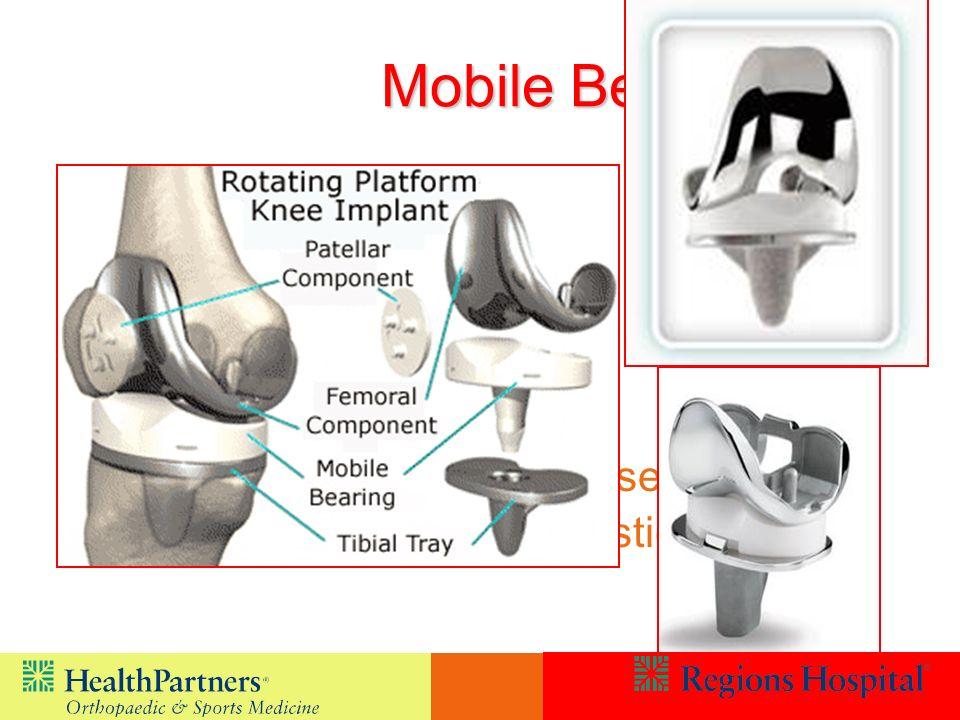 Mobile Bearing TKA Rotating Platform