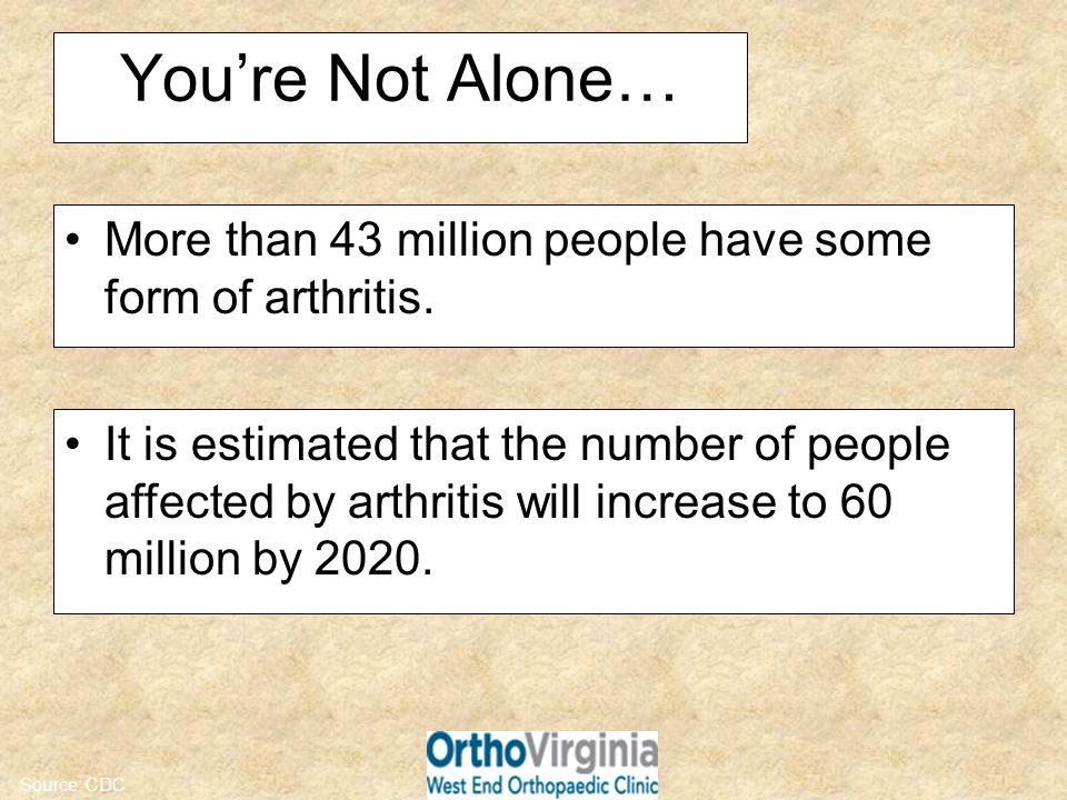 You're Not Alone… More than 43 million people have some form of arthritis.