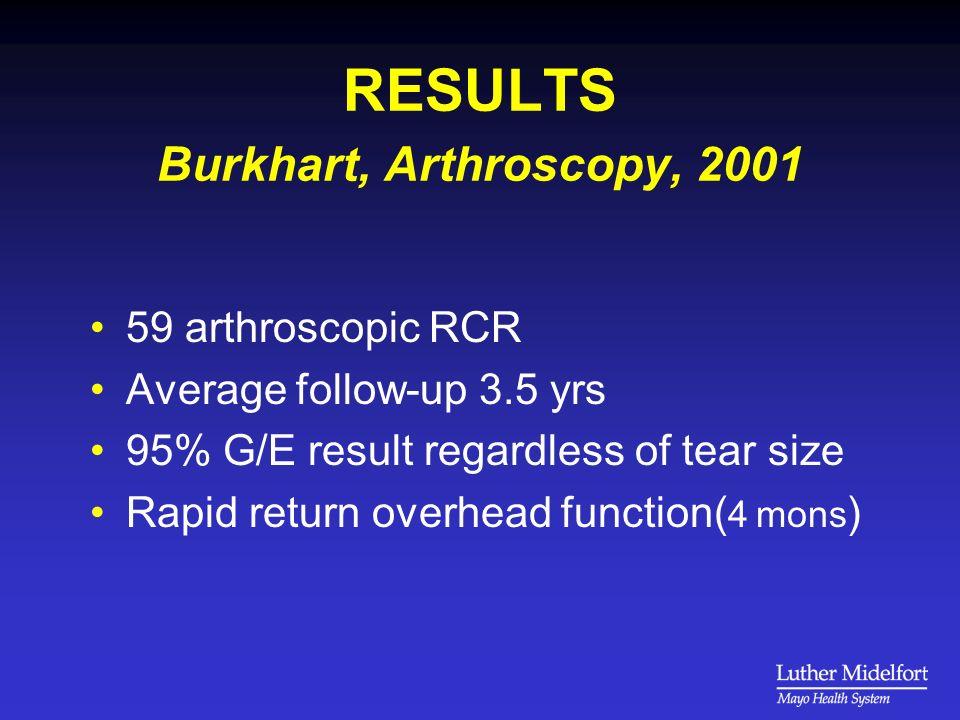 RESULTS Burkhart, Arthroscopy, 2001