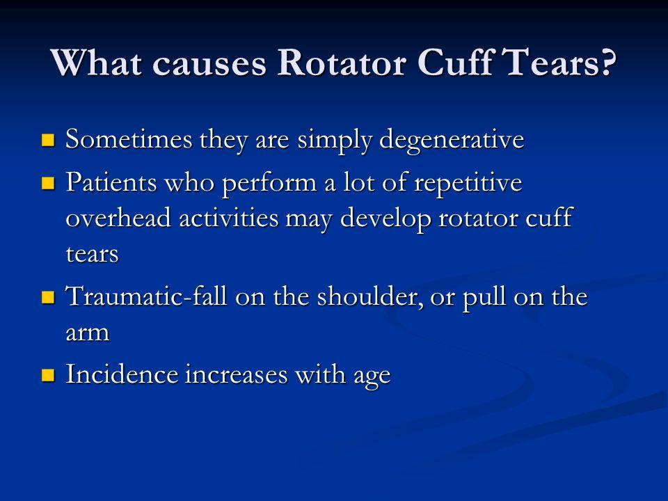 What causes Rotator Cuff Tears