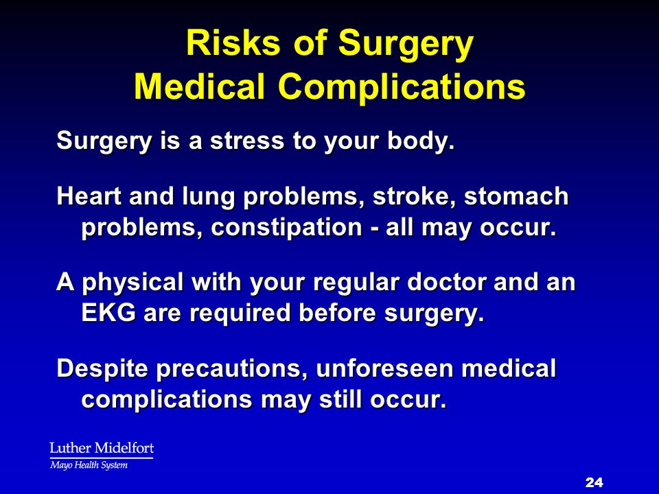 Risks of Surgery Medical Complications