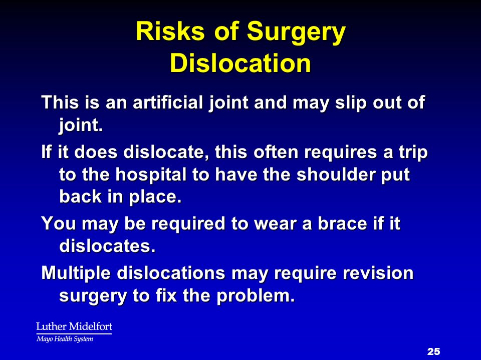 Risks of Surgery Dislocation