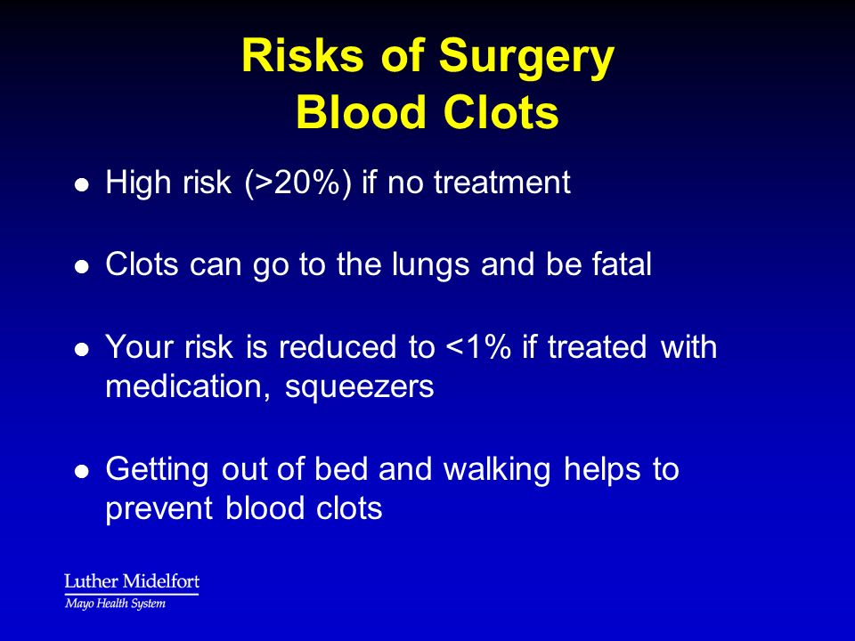 Risks of Surgery Blood Clots