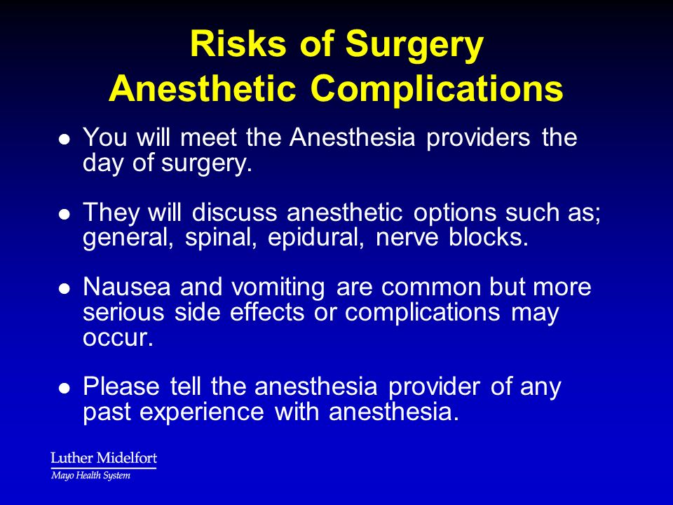 Risks of Surgery Anesthetic Complications