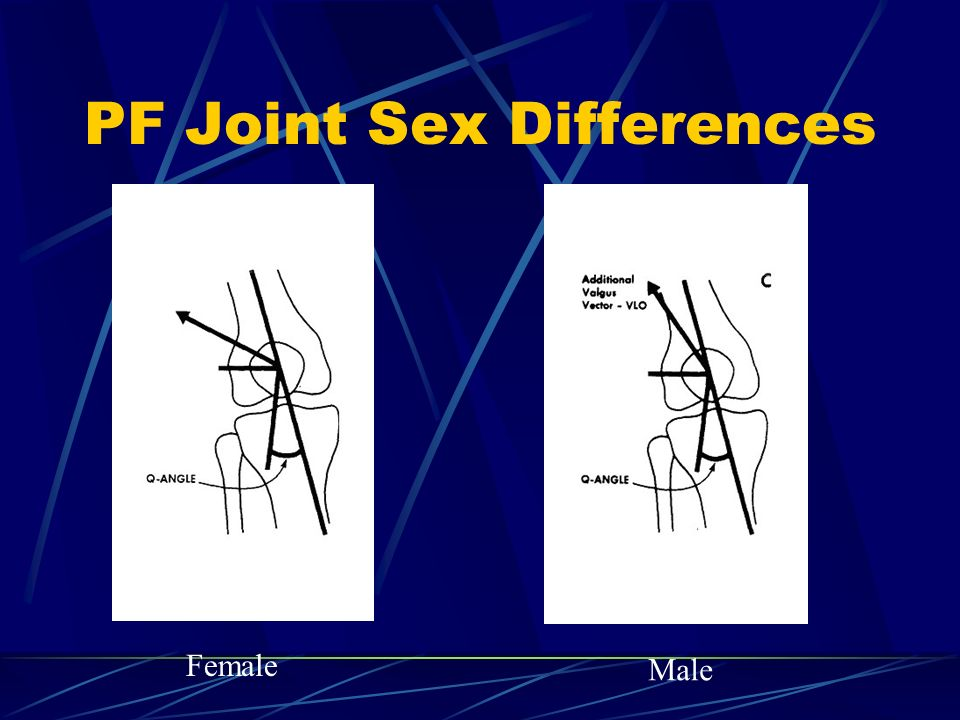 PF Joint Sex Differences