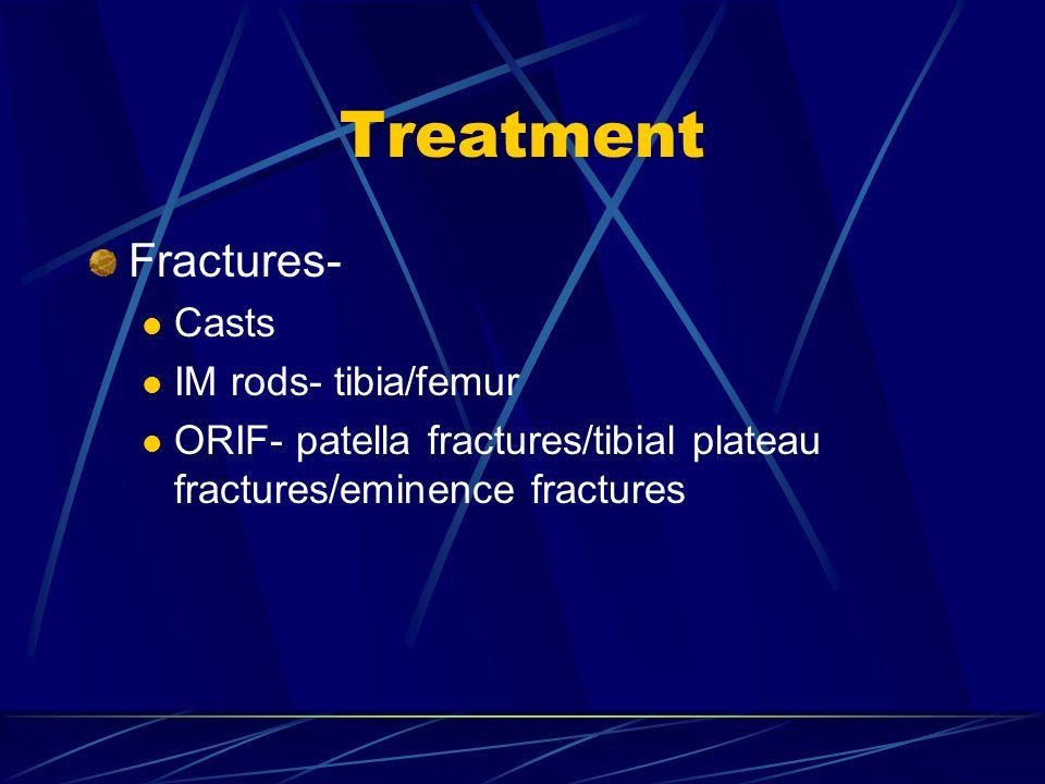 Treatment Fractures- Casts IM rods- tibia/femur