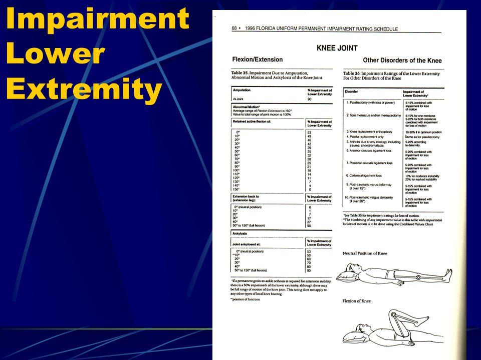 Impairment Lower Extremity