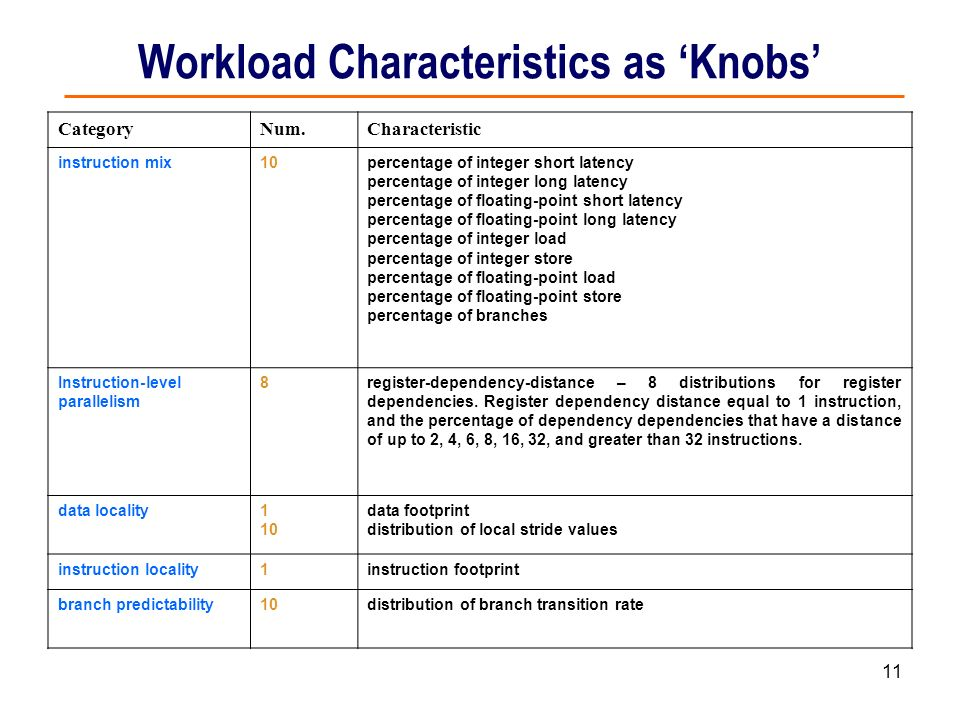 Workload Characteristics as 'Knobs'