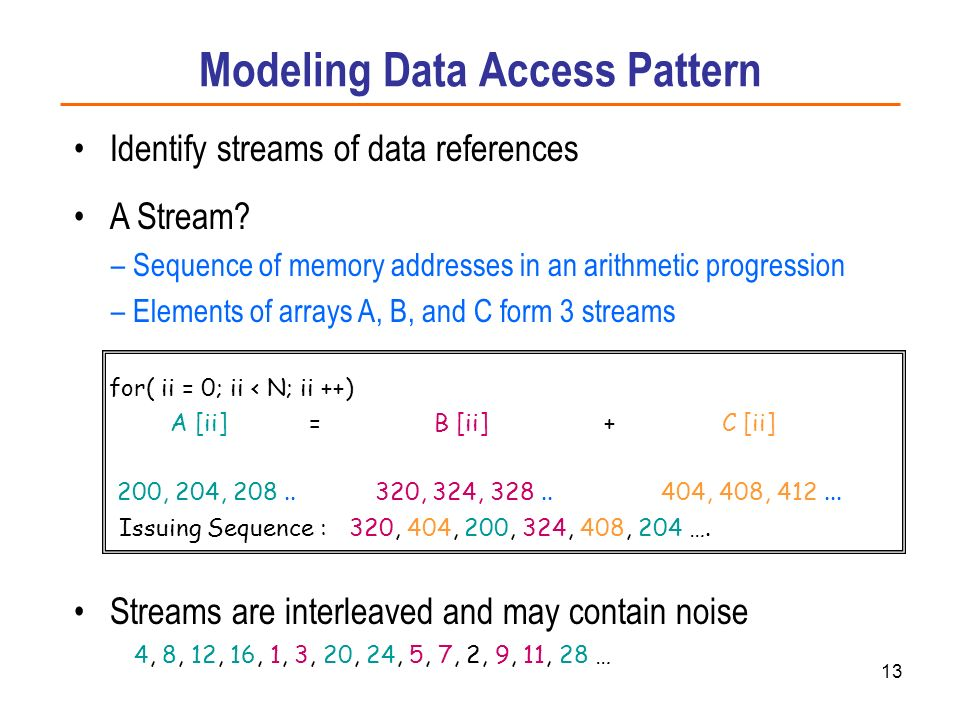 Modeling Data Access Pattern