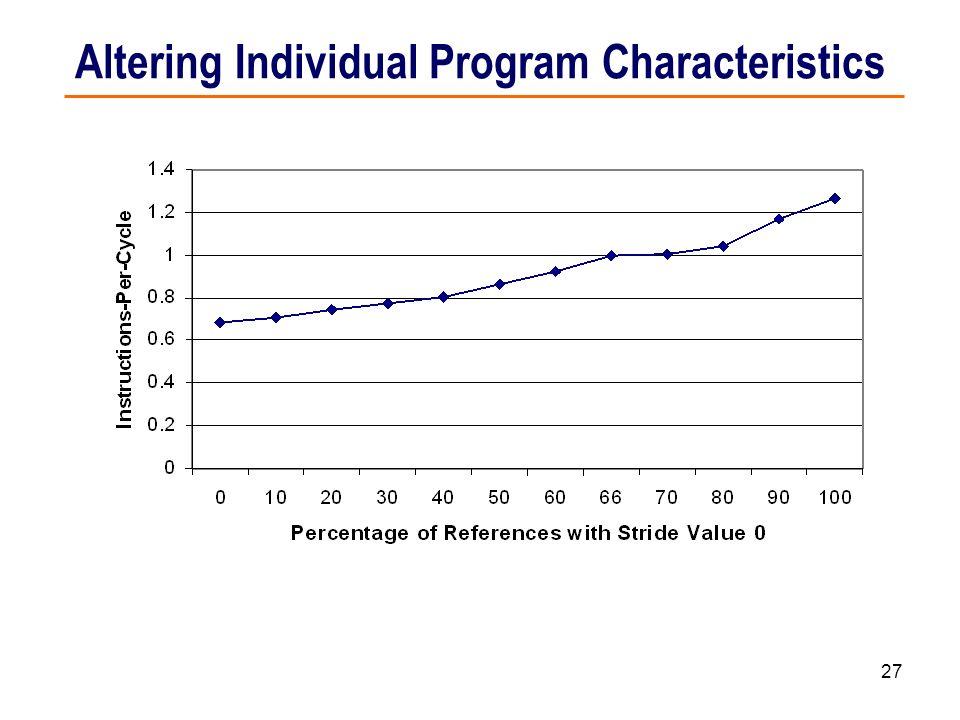Altering Individual Program Characteristics