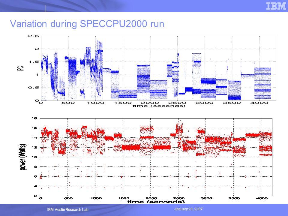 Variation during SPECCPU2000 run