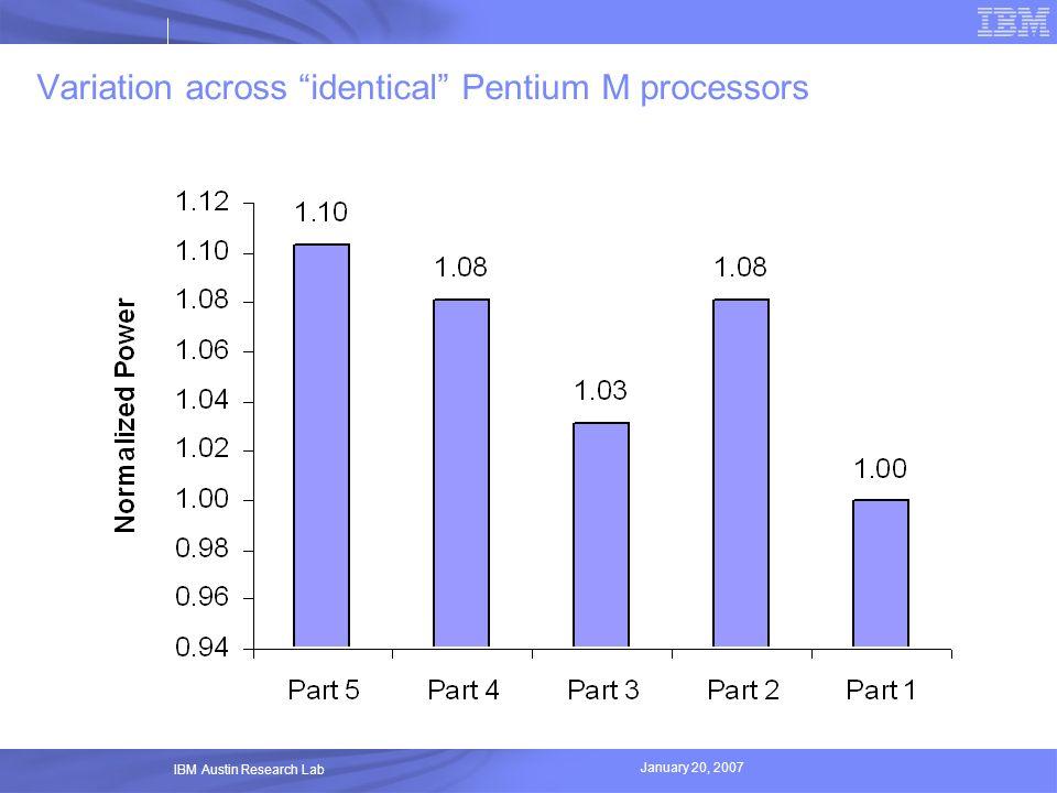 Variation across identical Pentium M processors