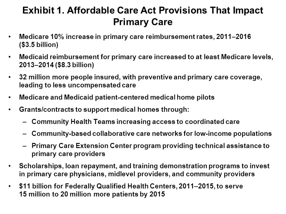 Exhibit 1. Affordable Care Act Provisions That Impact Primary Care