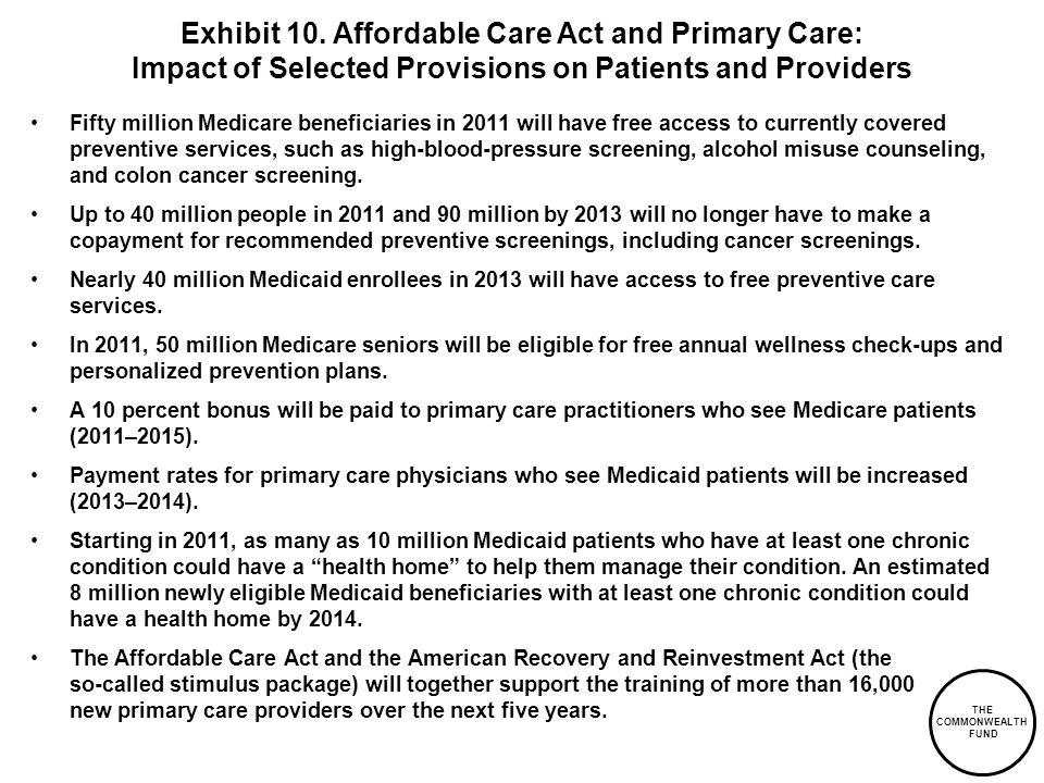 Exhibit 10. Affordable Care Act and Primary Care: Impact of Selected Provisions on Patients and Providers