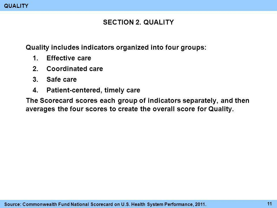 Quality includes indicators organized into four groups: Effective care